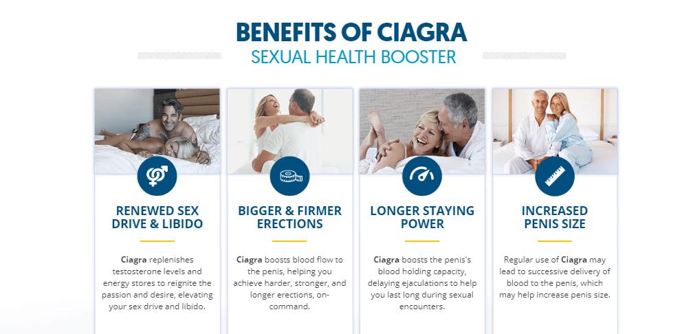 Ciagra benefits